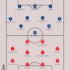 20-21 La Liga昇格PO(2部→1部)決勝戦2nd leg Girona 対 Rayo Vallecano