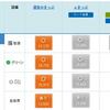 北陸新幹線の割引切符を利用して料金を少しでも安くする方法