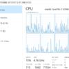 <Windowsネタ>Windows Subsystem for Linux はマルチスレッド対応なのか