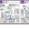 2021年3月25日,コロナ禍に負けた日本で海外客を呼べないオリンピックを開催しようと聖火リレーを開始するが,東電福島原発事故現場の後始末すらろくにできていない状況のなかで始めるという「狂気の沙汰」