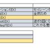 S乱難易度表プレー日記  3日目 なか卯のテーマソングの謎に迫るぞ!編