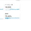【成長記録】ブログを始めてから4か月、PV数とかぜんぶ公開する。