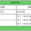 中山牝馬ステークス2019【最終予想】