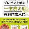Kindle本:ビジネスに役立つおすすめ書籍フェア