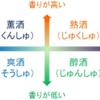日本酒道 1
