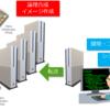 AWS EC2 F1インスタンスを使ったハードウェア開発の勉強 (1. HDKのセットアップ)