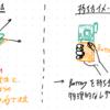 【ESP32】自作ソフトレーザーポインタの使い勝手を向上させた【29/31記事目】