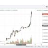 【2017/12/17 今の注目&高騰】XPって、一体何ができる仮想通貨なの?