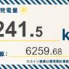 1/27〜2/2の総発電量は241.5kWh(目標比119.37%)でした!