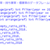 都道府県別の空き家・持ち家・借家数のデータ分析4 - R言語で散布図を描く。geom_point関数、theme関数、facet_grid関数