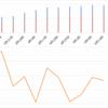 【ペソ円2すくみ】トラリピのメキシコペソ円2すくみ検証。第20週 (5/16)は年利換算54.1%。突然上に動き始めました。