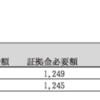【投資】トラリピ実践記録17週目(2017/7/31-8/4)プラス0円