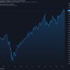2020-12-15 週明け米国株の状況