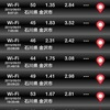 WiMAX2+の通常時の通信速度が改善!3日間3GBの規制緩和と何らかの関係が?