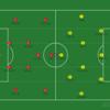 Bundesliga マッチプレビュー バイエルン・ミュンヘン vs ドルトムント