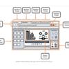 Microsoft Edge ブラウザーのプロセス構成についての説明が面白いです