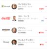 9/24終了時点の米国株チャート
