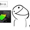 日本の個人投資家がどうやってオプションを取引しているのか謎で仕方が無い