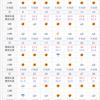 発電結果報告(9月分)