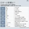 気候変動の疑問――日本への影響は?