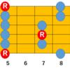 初心者がアドリブギターソロを弾くための2ステップ