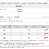 日本株(今週の結果)