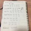 【筋トレ日記】5月は75kgをキープします。