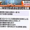 コロナの裏側 日本を食いものにする外資と売国奴 銀行法改悪でまた日本が奪われる