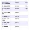 2020/05/06(水)