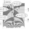 モジュラー曲線(5):メイザーの定理