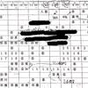 合宿免許のスケジュール(普通自動車AT・大型二種)