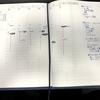 自分軸手帳 を書くことは、自分の人生をどうするかです