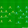 【マッチレビュー】19-20 CLグループステージ第1節 ドルトムント対バルセロナ