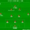 【J1 第27節】札幌 2 - 2 新潟 サッカーの神様に見放されたか...2点差を追いつかれる