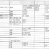 日本と海外のインフルエンザ接種の違い vol.2