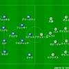 【マッチレビュー】19-20 ラ・リーガ第16節 バルセロナ対マジョルカ