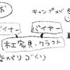 旭川木工コミュニティキャンプ、11年目について考える