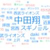 8/4~オリ→獅子【ハムについて】