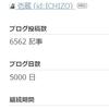 (5,000)日のブロガー