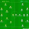 【価値あるスコアレスドロー】J2 第36節 栃木SC vs 横浜FC(△0-0)