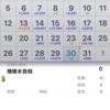 【月末デイトレ】+686円 本日と今月の成績