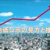 地価公示の見方と価格の推移