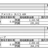 9月25日売買結果(BTI、MO)
