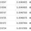 ワンクリックで100万以上の利益/5月後半成績1