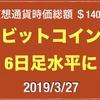 【イオス週足 25MA 上抜き】2019/3/27 仮想通貨時価総額15兆7000億 ドル110円なかば