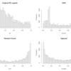 統計的因果推論(3): 傾向スコア算出を機械学習に置き換えてみると