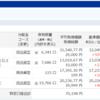 《資産運用》クラウドバンク2社の運用が終わりました利益公開