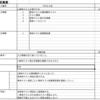 単体テストのPFD向けプロセス定義書と成果物定義書