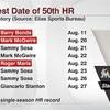MLB最強打者列伝1 ジャンテカルロ スタントン
