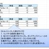 Excel:セルとリンクされた図を作る